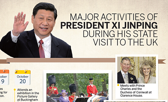 Visit to set course for ties, says Xi